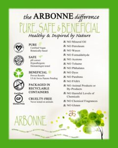 Arbonne Difference green border